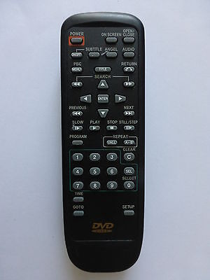 WHARFEDALE UR48BEC028T Remote Control
